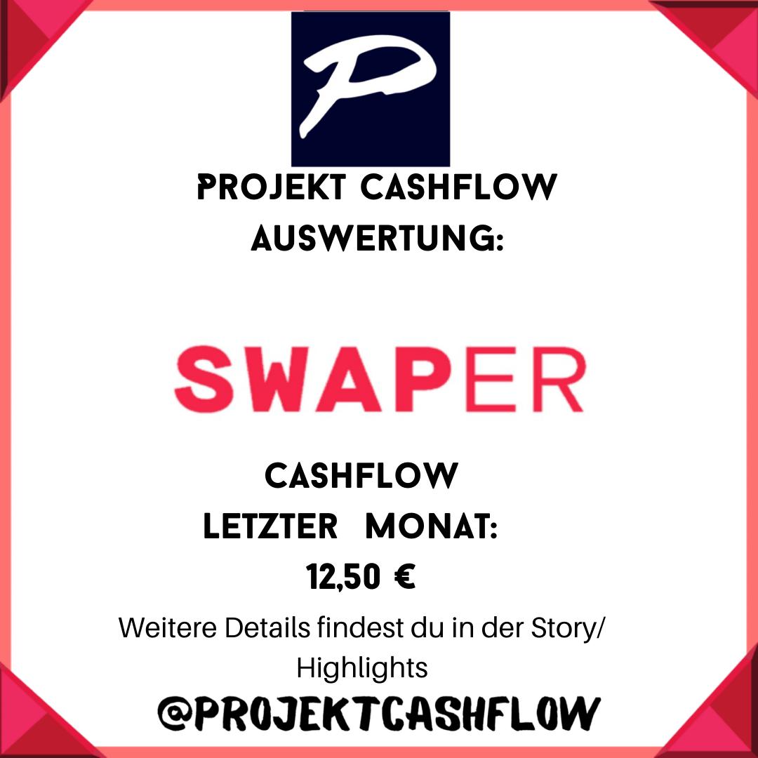 Auswertung Oktober, Swaper