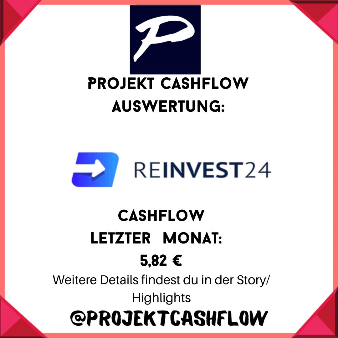 Auswertung Oktober, Reinvest24
